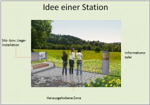 Station_Idee